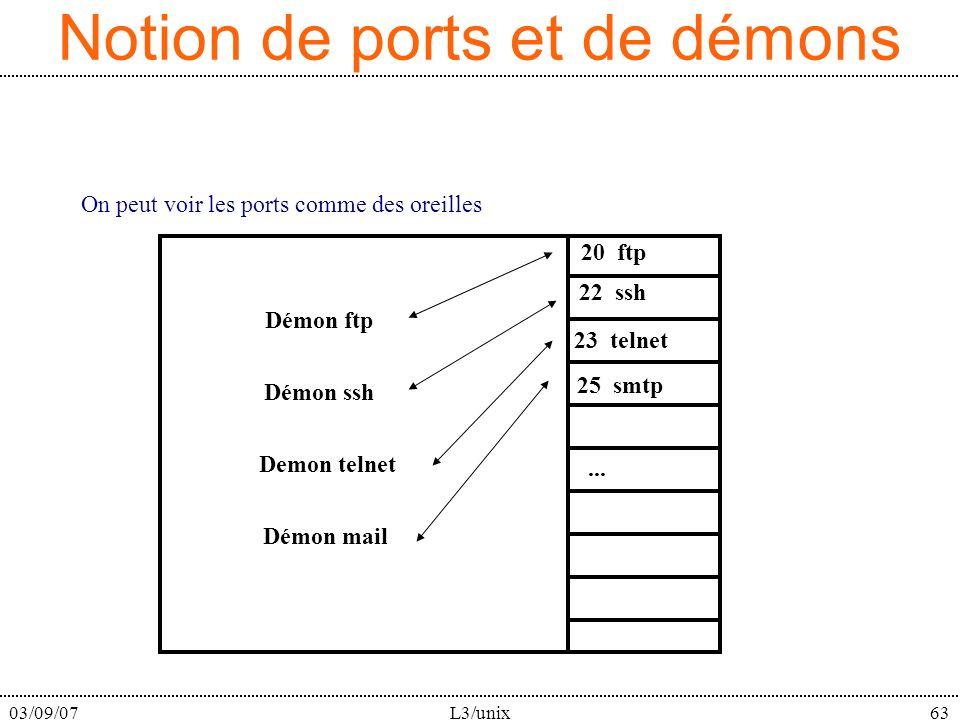 03/09/07L3/unix63 Notion de ports et de démons On peut voir les ports comme des oreilles 20 ftp 22 ssh 23 telnet 25 smtp... Démon ftp Démon ssh Demon