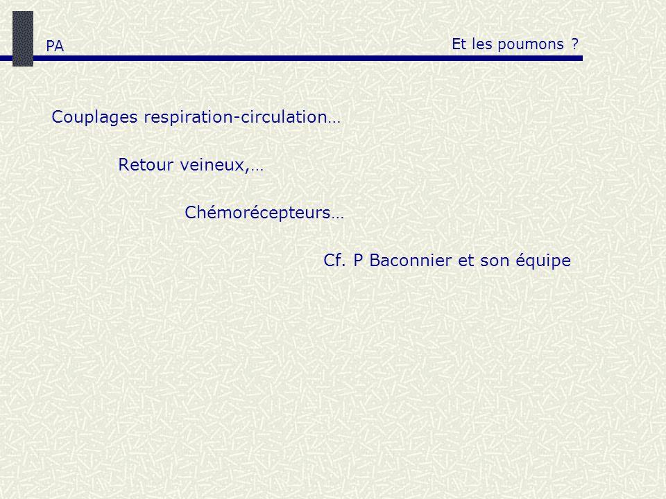 Couplages respiration-circulation… Retour veineux,… Chémorécepteurs… Cf. P Baconnier et son équipe Et les poumons ? PA