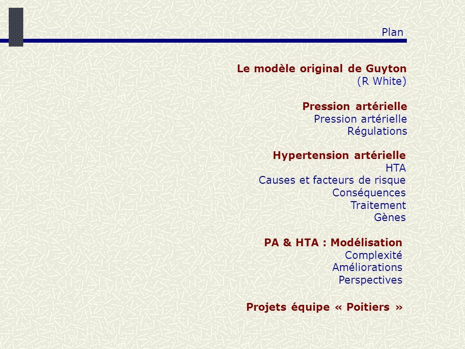 Les organes régulateurs REIN, COEUR, VAISSEAUX, SNA/SNC Tous ces organes participent à la régulation de la pression artérielle.