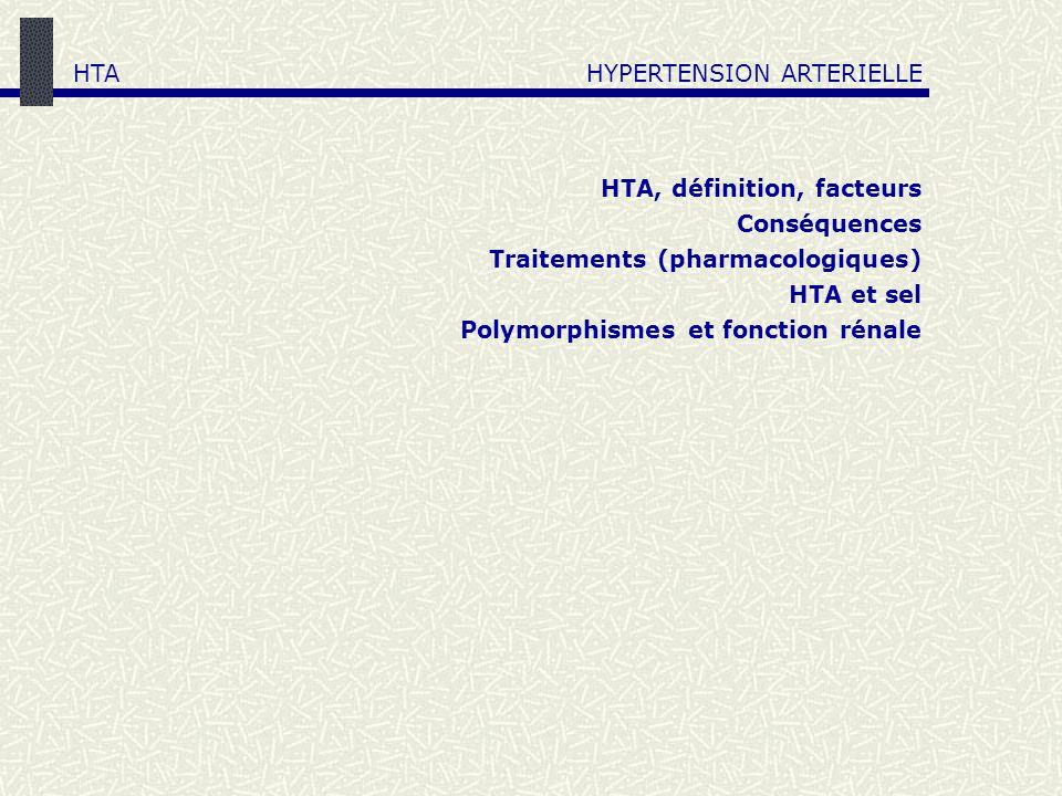 HTA, définition, facteurs Conséquences Traitements (pharmacologiques) HTA et sel Polymorphismes et fonction rénale HTAHYPERTENSION ARTERIELLE