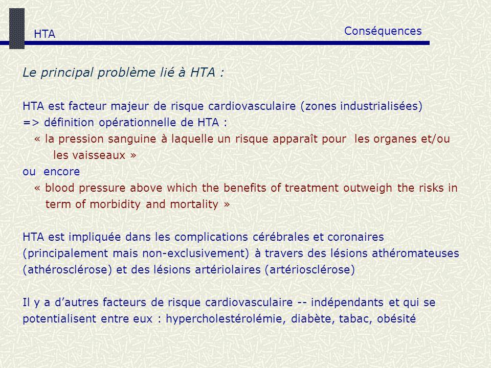 Le principal problème lié à HTA : HTA est facteur majeur de risque cardiovasculaire (zones industrialisées) => définition opérationnelle de HTA : « la