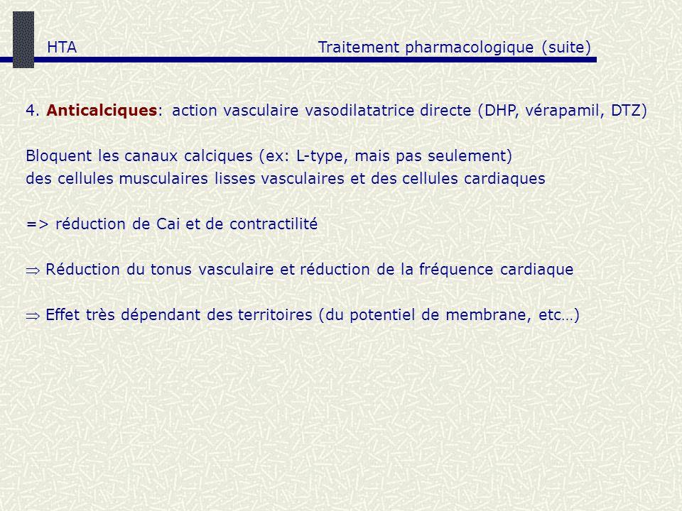 4. Anticalciques: action vasculaire vasodilatatrice directe (DHP, vérapamil, DTZ) Bloquent les canaux calciques (ex: L-type, mais pas seulement) des c