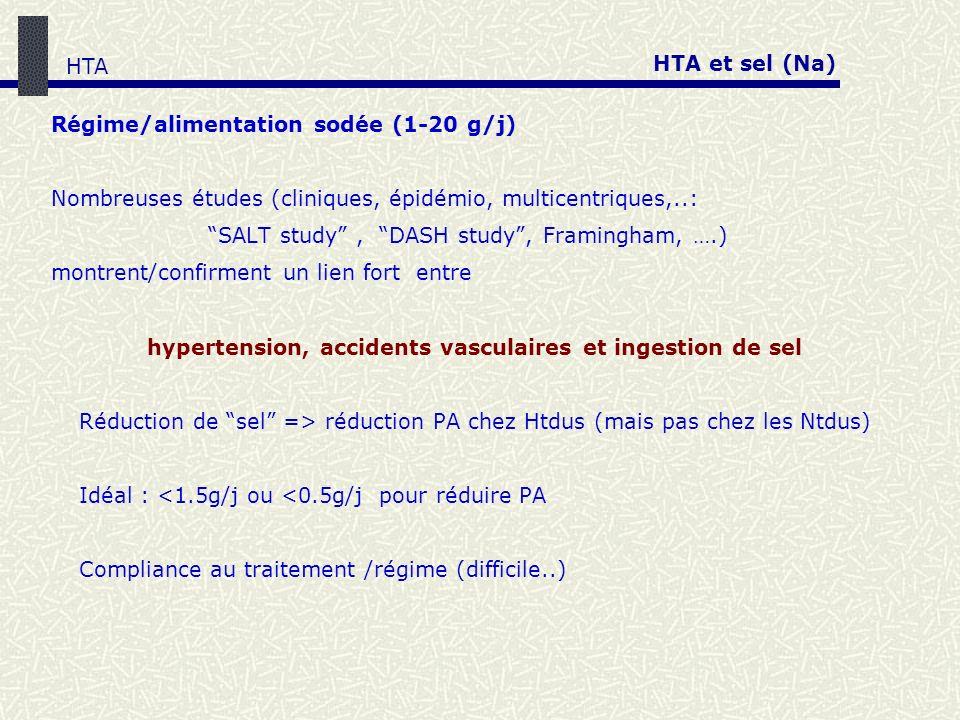 Régime/alimentation sodée (1-20 g/j) Nombreuses études (cliniques, épidémio, multicentriques,..: SALT study, DASH study, Framingham, ….) montrent/conf