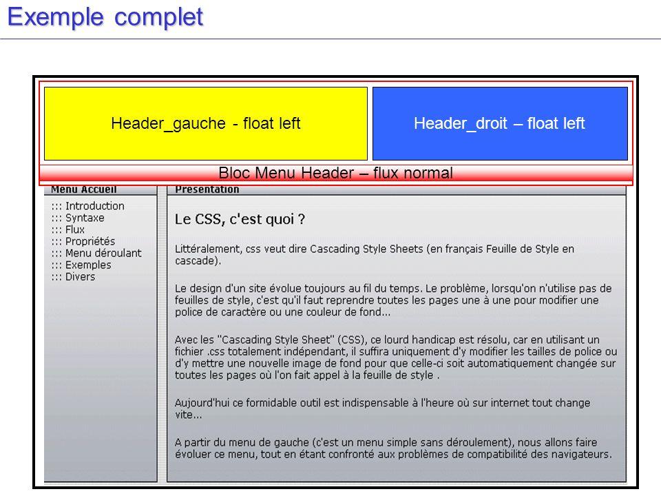 Exemple complet Bloc Menu Header – flux normal Header_gauche - float leftHeader_droit – float left