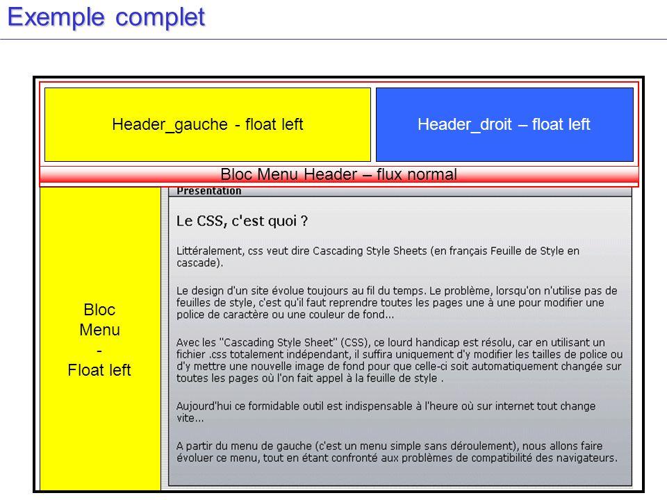 Exemple complet Bloc Menu Header – flux normal Header_gauche - float leftHeader_droit – float left Bloc Menu - Float left