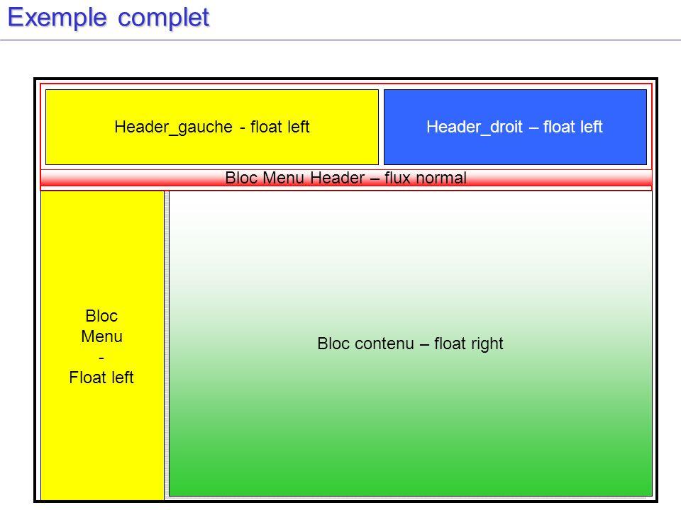 Exemple complet Bloc Menu Header – flux normal Header_gauche - float leftHeader_droit – float left Bloc Menu - Float left Bloc contenu – float right