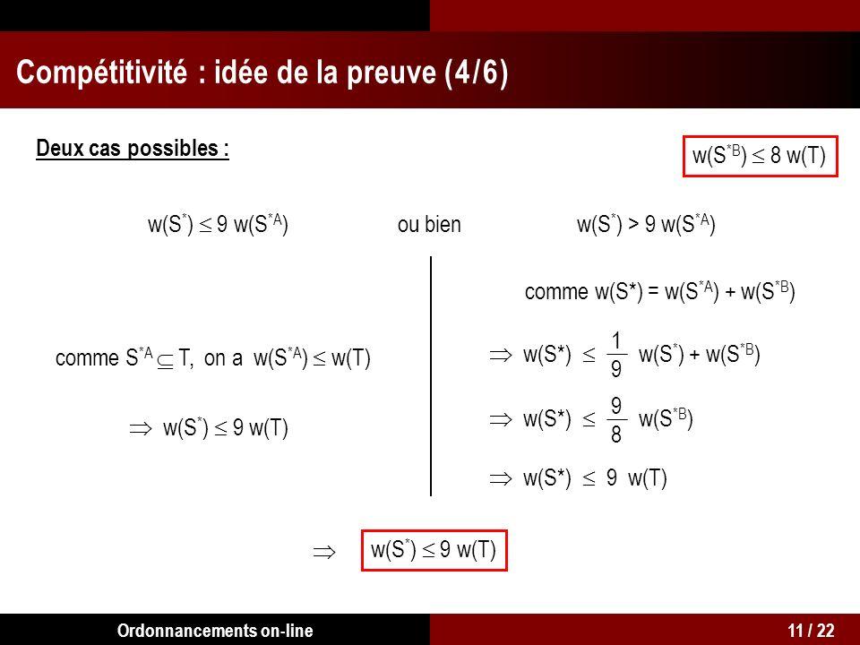 w(S * ) 9 w(T) w(S * ) 9 w(S *A ) ou bien w(S * ) > 9 w(S *A ) comme S *A T, on a w(S *A ) w(T) w(S*) 9 w(T) w(S *B ) 8 w(T) Compétitivité : idée de la preuve ( 4 / 6 ) Deux cas possibles : w(S*) w(S *B ) 9898 comme w(S*) = w(S *A ) + w(S *B ) w(S*) w(S * ) + w(S *B ) 1919 11 / 22Ordonnancements on-line