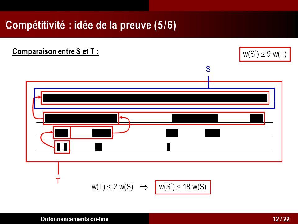 Comparaison entre S et T : T S w(T) 2 w(S) w(S * ) 18 w(S) Compétitivité : idée de la preuve ( 5 / 6 ) w(S * ) 9 w(T) 12 / 22Ordonnancements on-line