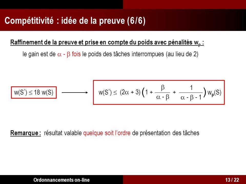 Raffinement de la preuve et prise en compte du poids avec pénalités w p : le gain est de - fois le poids des tâches interrompues (au lieu de 2) Compétitivité : idée de la preuve ( 6 / 6 ) w(S * ) 18 w(S) (2 + 3) 1 ++ ( - 1 - - 1 ) w(S * ) w p (S) Remarque : résultat valable quelque soit lordre de présentation des tâches 13 / 22Ordonnancements on-line