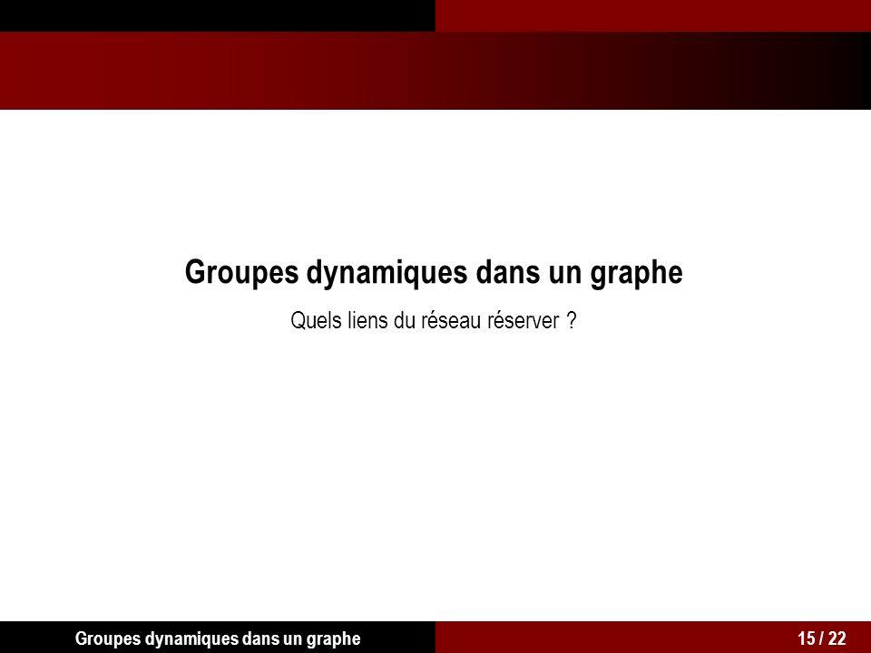Groupes dynamiques dans un graphe Quels liens du réseau réserver .