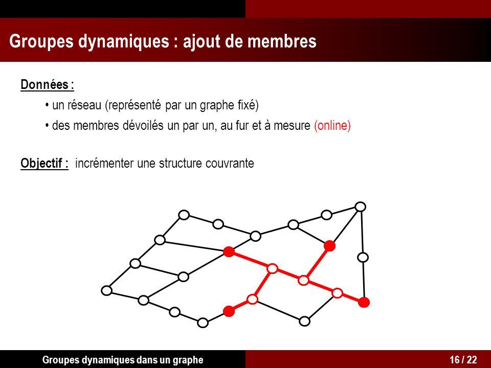 Groupes dynamiques : ajout de membres Données : un réseau (représenté par un graphe fixé) des membres dévoilés un par un, au fur et à mesure (online) Objectif : incrémenter une structure couvrante 16 / 22Groupes dynamiques dans un graphe