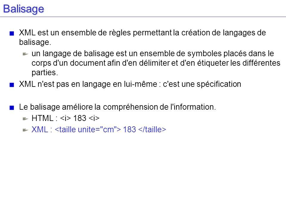 Balisage XML est un ensemble de règles permettant la création de langages de balisage. un langage de balisage est un ensemble de symboles placés dans
