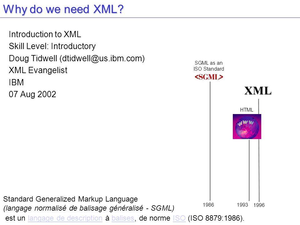 Programmation Le standard et ses extensions proposent : analyse syntaxique : modèle objet : Document Object Model (DOM) modèle évènementiel : Simple API for Xml (SAX) sérialisation validation (en général intégrée à lanalyseur) : DTD schéma moteur de transformation (dun document XML en un autre) : XSLT expressions rationnelles XML : XPath Outils Open Source par le groupe apache http://xml.apache.org : Xerces : analyse syntaxique et validation Xalan : transformation et expressions rationnelles (voir aussi Saxon, http://saxon.sourceforge.net/)
