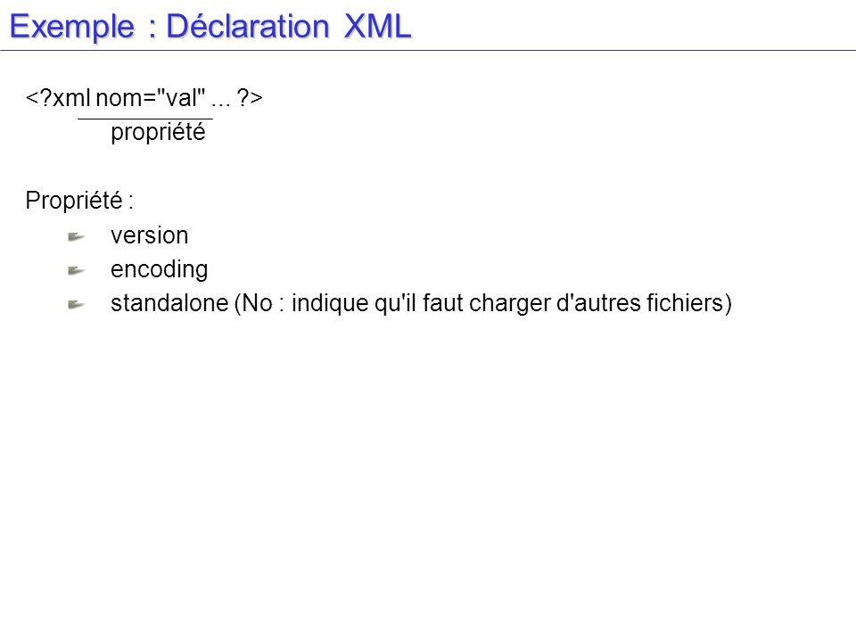 Exemple : Déclaration XML propriété Propriété : version encoding standalone (No : indique qu'il faut charger d'autres fichiers)