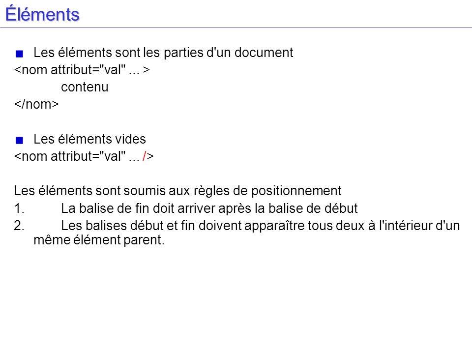 Éléments Les éléments sont les parties d'un document contenu Les éléments vides Les éléments sont soumis aux règles de positionnement 1.La balise de f