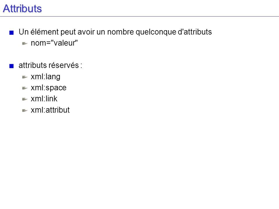 Attributs Un élément peut avoir un nombre quelconque d'attributs nom=