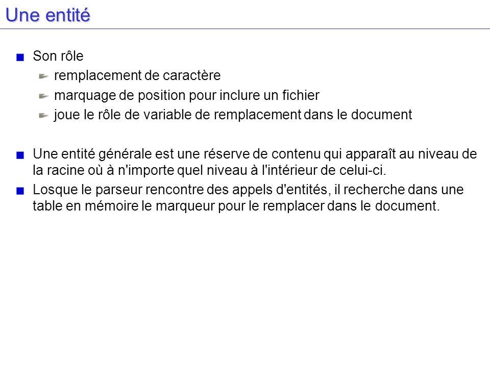 Une entité Son rôle remplacement de caractère marquage de position pour inclure un fichier joue le rôle de variable de remplacement dans le document U