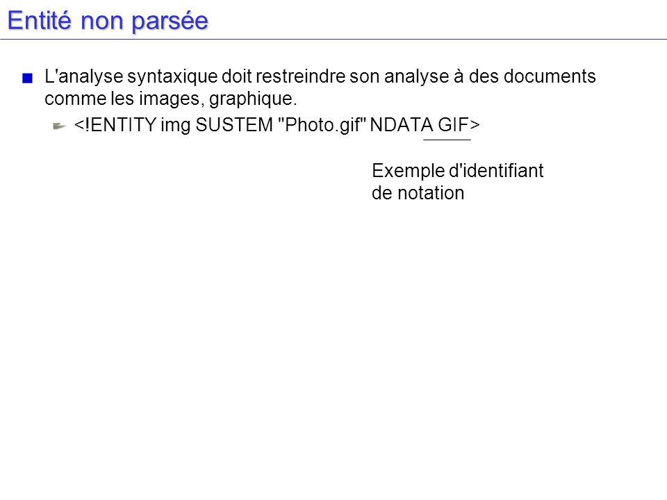 Entité non parsée L'analyse syntaxique doit restreindre son analyse à des documents comme les images, graphique. Exemple d'identifiant de notation