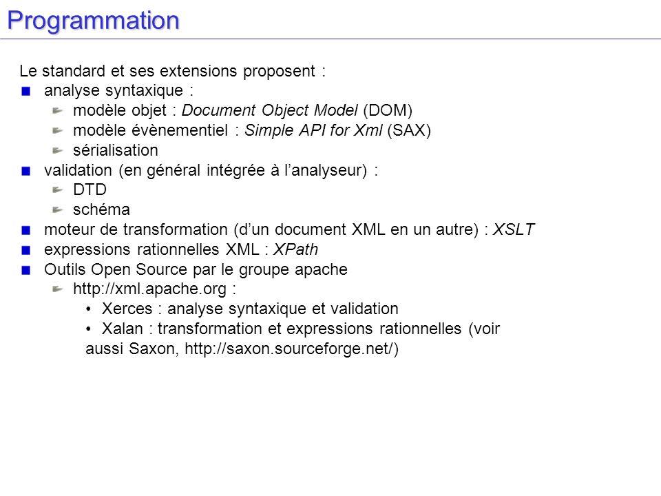 Programmation Le standard et ses extensions proposent : analyse syntaxique : modèle objet : Document Object Model (DOM) modèle évènementiel : Simple A