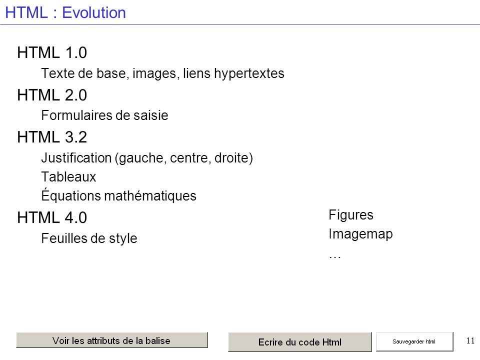 11 HTML : Evolution HTML 1.0 Texte de base, images, liens hypertextes HTML 2.0 Formulaires de saisie HTML 3.2 Justification (gauche, centre, droite) Tableaux Équations mathématiques HTML 4.0 Feuilles de style Figures Imagemap …