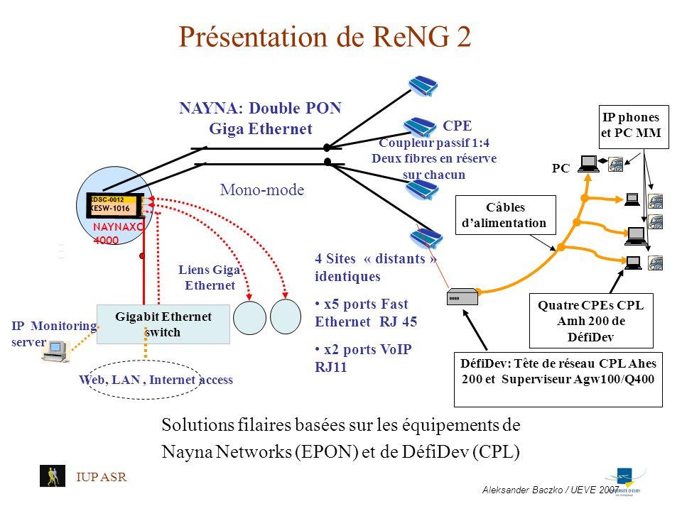IUP ASR Présentation de ReNG 2 Solutions filaires basées sur les équipements de Nayna Networks (EPON) et de DéfiDev (CPL) 4 Sites « distants » identiq