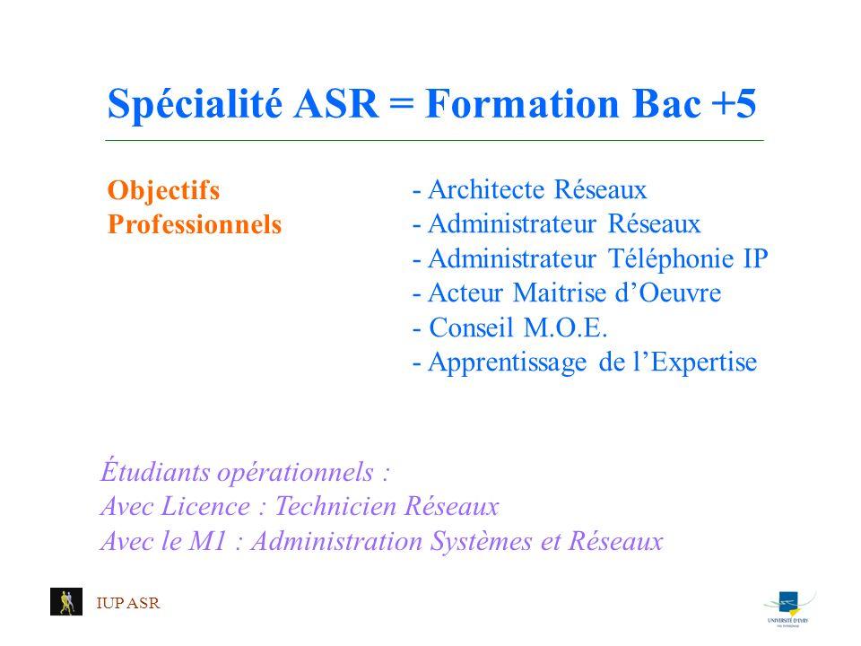 IUP ASR - Architecte Réseaux - Administrateur Réseaux - Administrateur Téléphonie IP - Acteur Maitrise dOeuvre - Conseil M.O.E. - Apprentissage de lEx