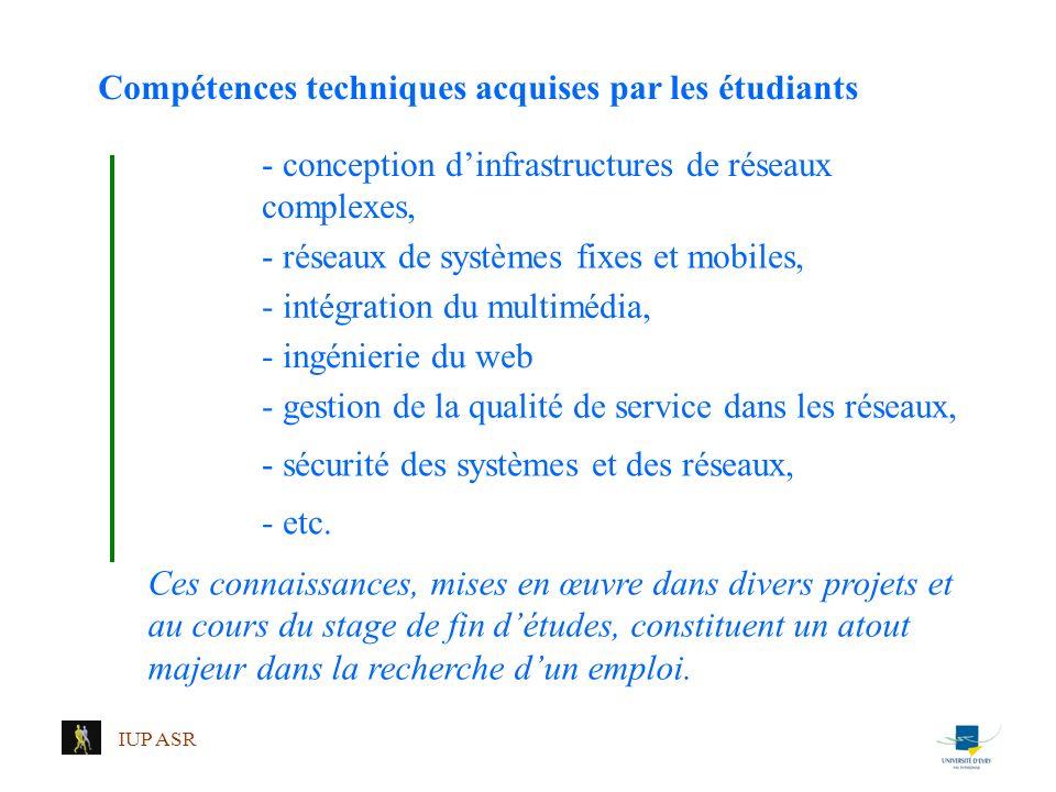 Compétences techniques acquises par les étudiants - conception dinfrastructures de réseaux complexes, - sécurité des systèmes et des réseaux, - réseau