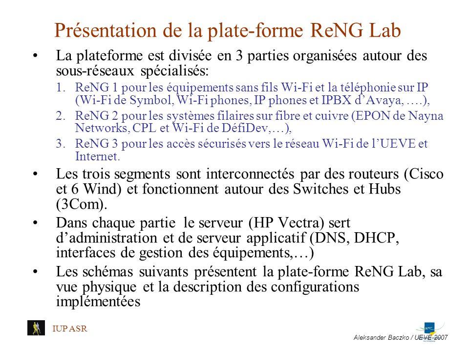 IUP ASR Présentation de la plate-forme ReNG Lab La plateforme est divisée en 3 parties organisées autour des sous-réseaux spécialisés: 1.ReNG 1 pour l