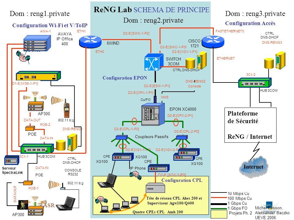 Présentation de ReNG 1 La partie Wi-Fi est sous contrôle de switch de SYMBOL avec 2 AP La partie ToIP et ToWiFi sappuie sur les équipements AVAYA et Spectralink.