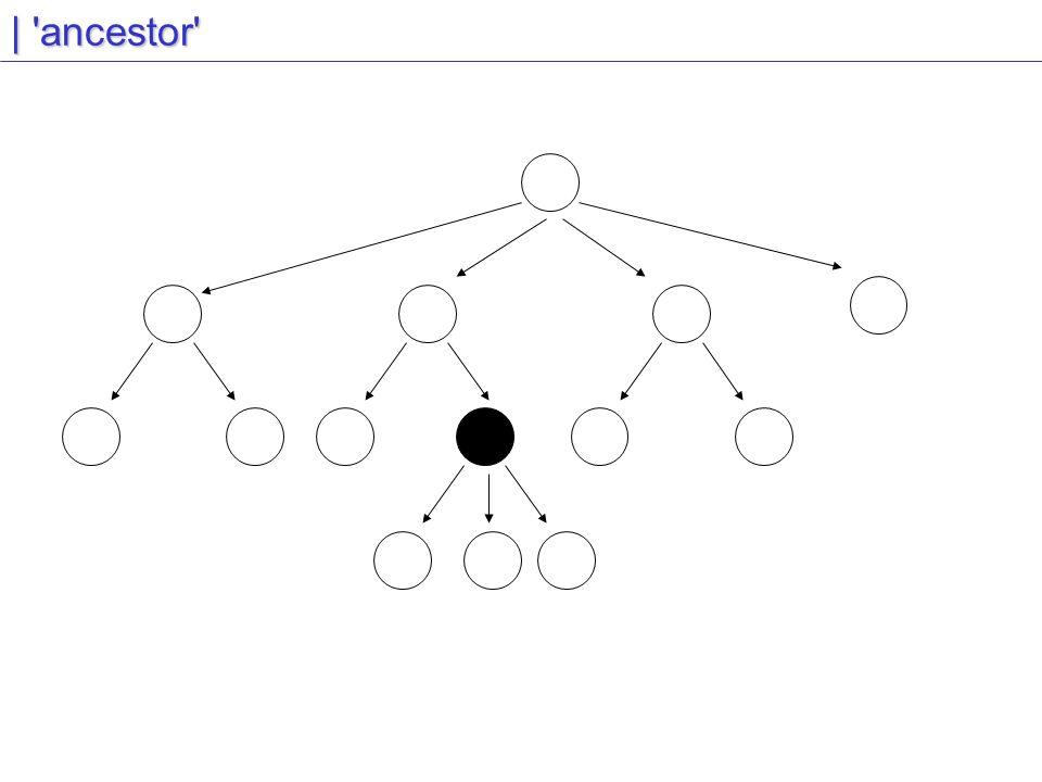 | ancestor