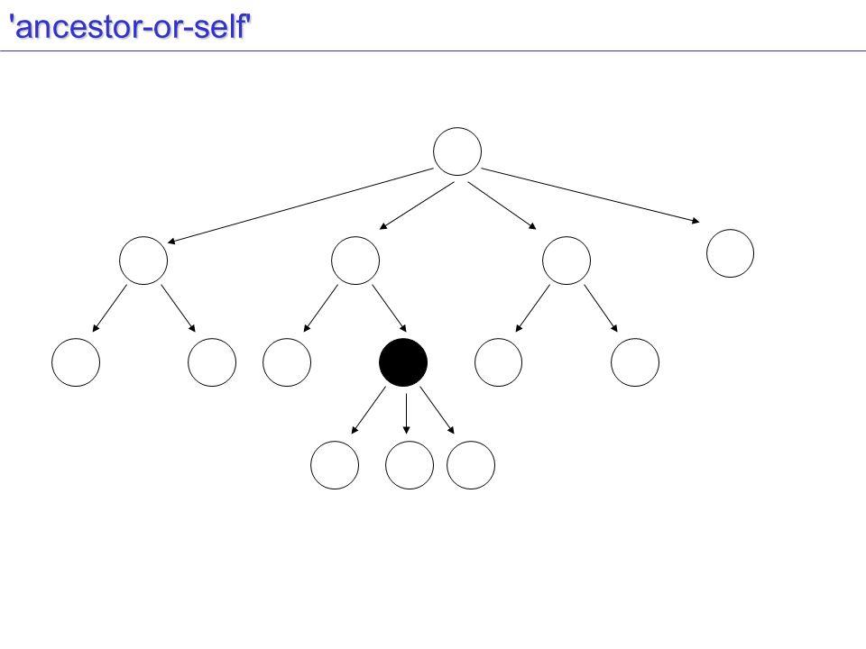 ancestor-or-self