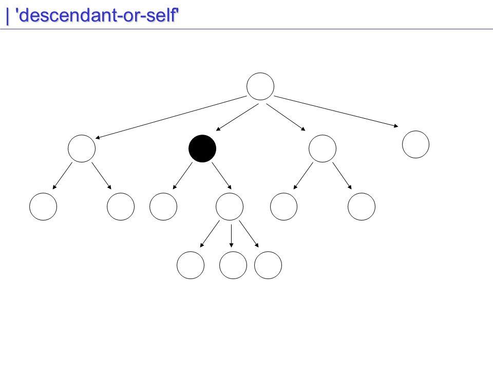 | descendant-or-self