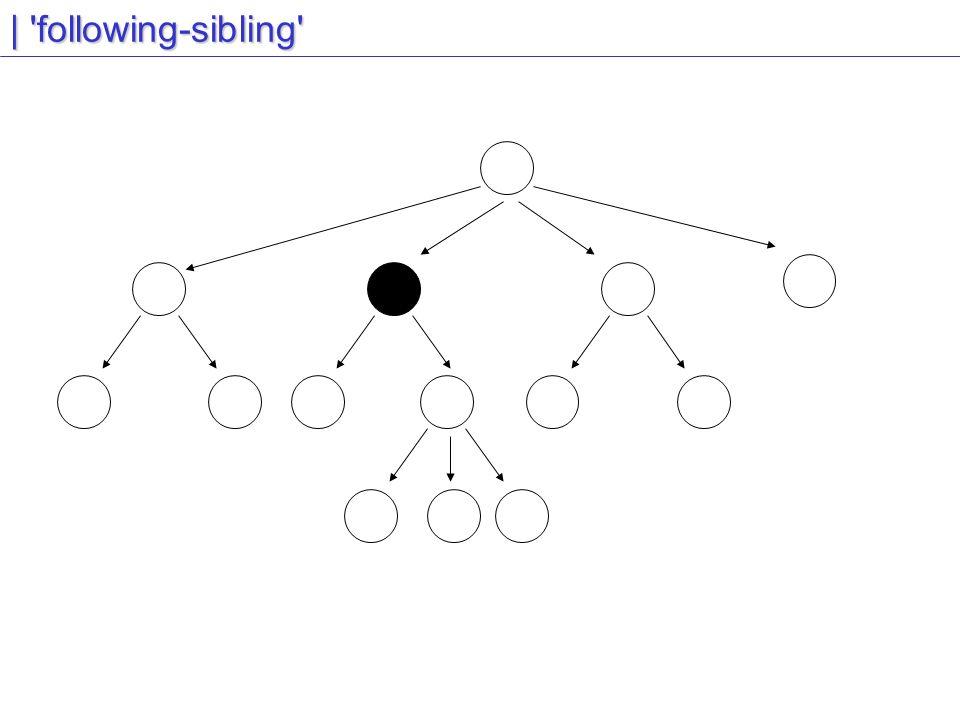 | following-sibling