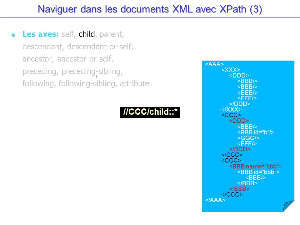 Naviguer dans les documents XML avec XPath (3) Les axes: self, child, parent, descendant, descendant-or-self, ancestor, ancestor-or-self, preceding, preceding-sibling, following, following-sibling, attribute //CCC/child::*