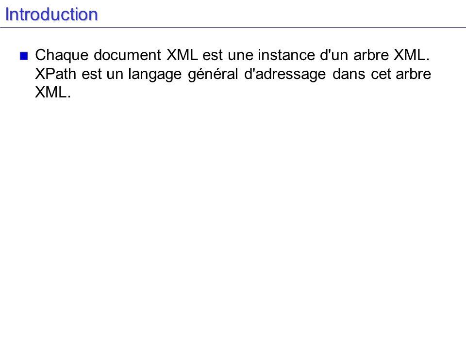 Introduction Chaque document XML est une instance d un arbre XML.