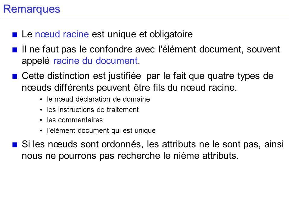 Remarques Le nœud racine est unique et obligatoire Il ne faut pas le confondre avec l élément document, souvent appelé racine du document.
