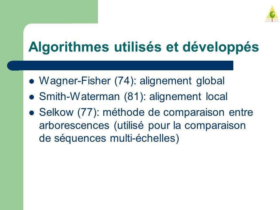 Algorithmes utilisés et développés Wagner-Fisher (74): alignement global Smith-Waterman (81): alignement local Selkow (77): méthode de comparaison ent