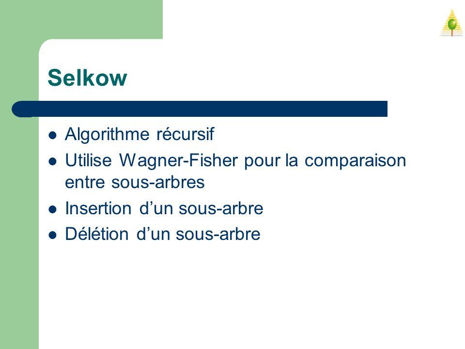 Selkow Algorithme récursif Utilise Wagner-Fisher pour la comparaison entre sous-arbres Insertion dun sous-arbre Délétion dun sous-arbre