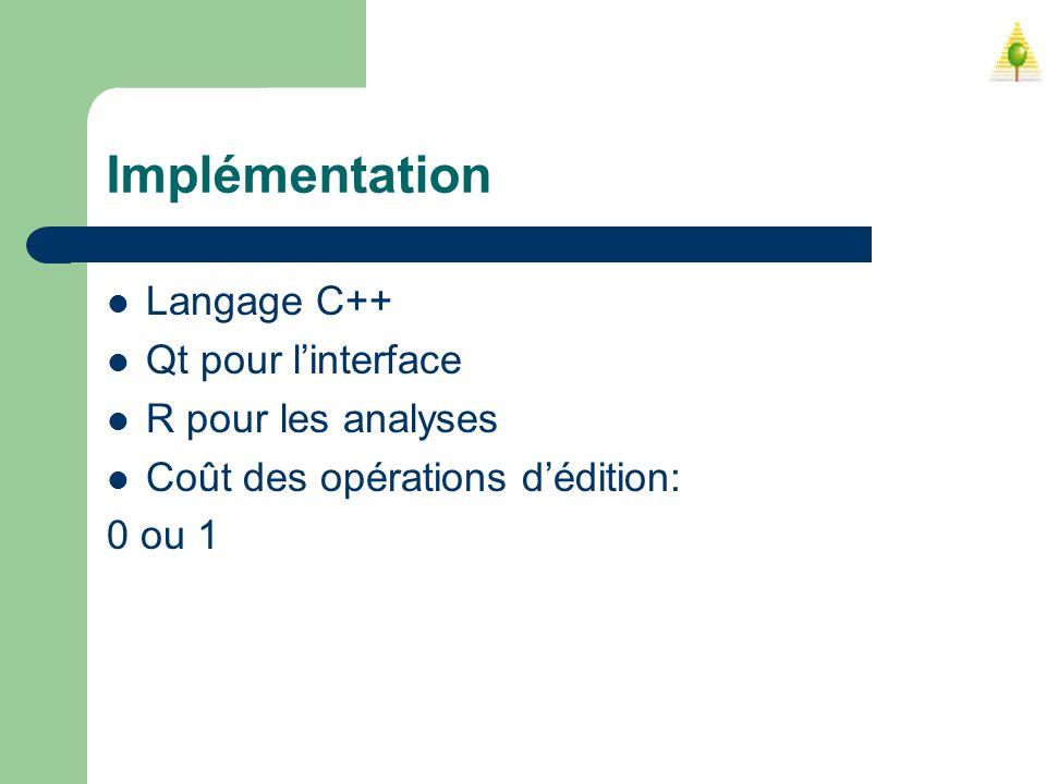 Implémentation Langage C++ Qt pour linterface R pour les analyses Coût des opérations dédition: 0 ou 1