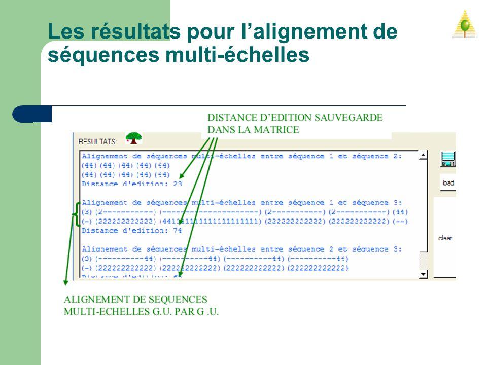 Les résultats pour lalignement de séquences multi-échelles