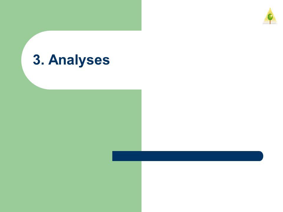 3. Analyses