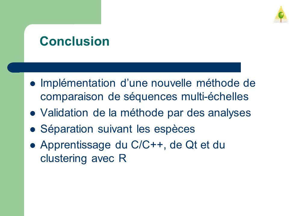 Conclusion Implémentation dune nouvelle méthode de comparaison de séquences multi-échelles Validation de la méthode par des analyses Séparation suivan