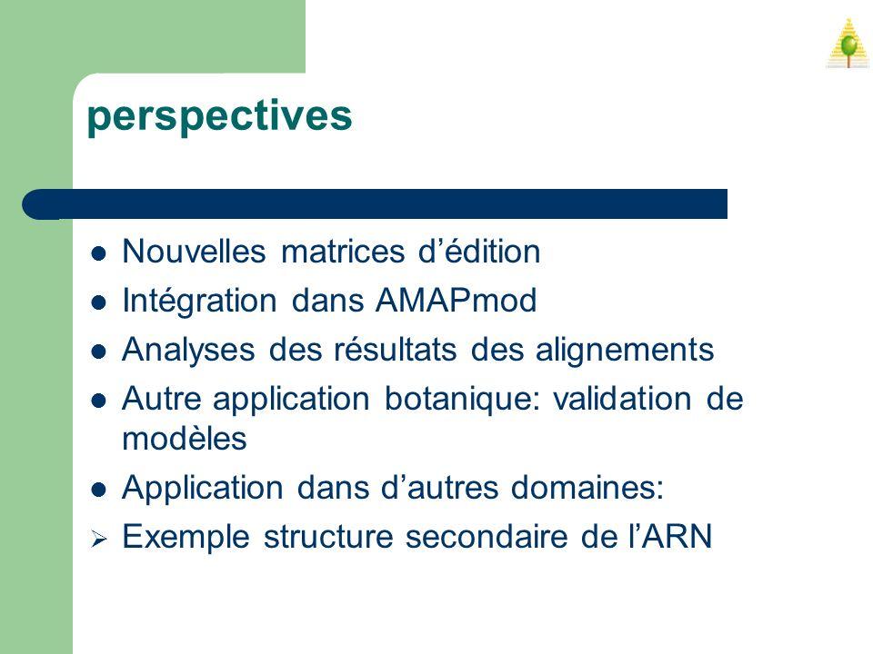perspectives Nouvelles matrices dédition Intégration dans AMAPmod Analyses des résultats des alignements Autre application botanique: validation de mo