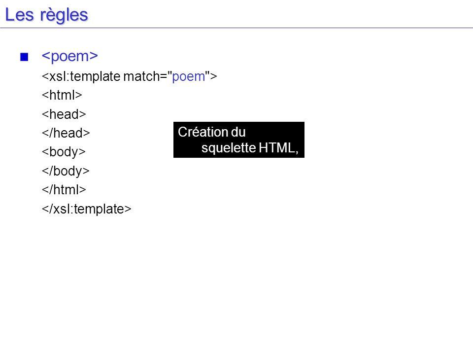 Les règles Création du squelette HTML,