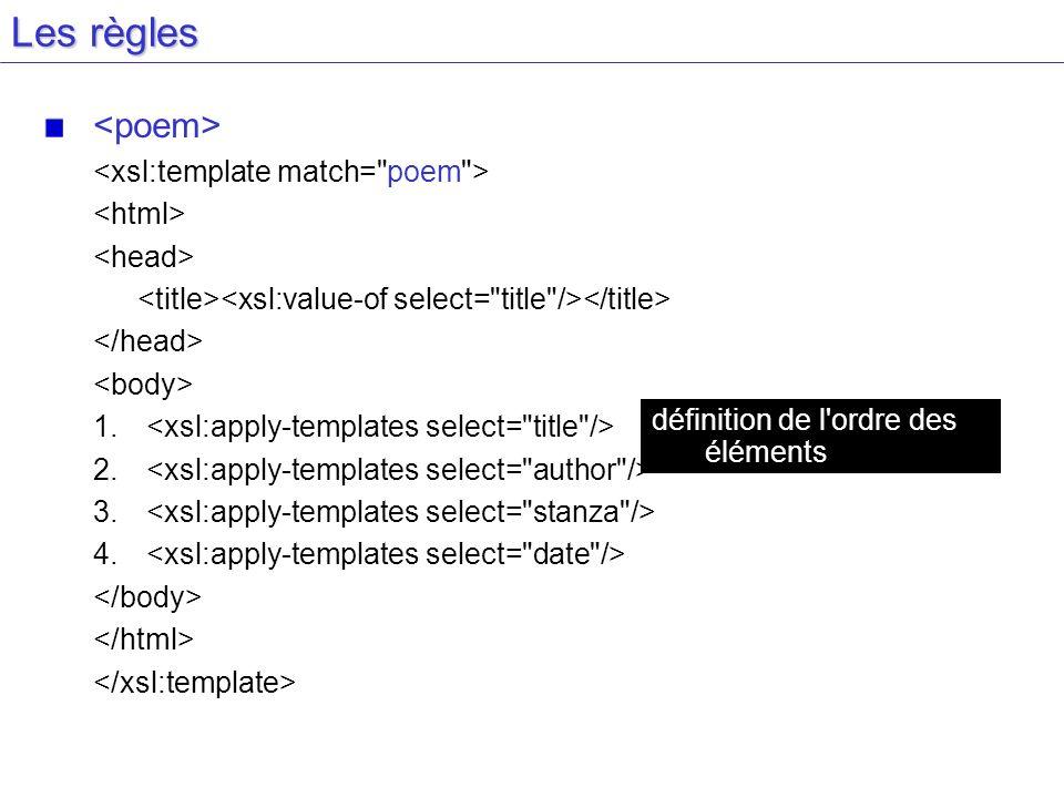 Les règles 1. 2. 3. 4. définition de l'ordre des éléments