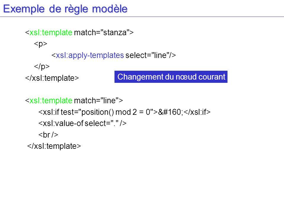 Exemple de règle modèle  Changement du nœud courant