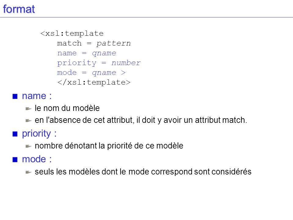 format name : le nom du modèle en l'absence de cet attribut, il doit y avoir un attribut match. priority : nombre dénotant la priorité de ce modèle mo