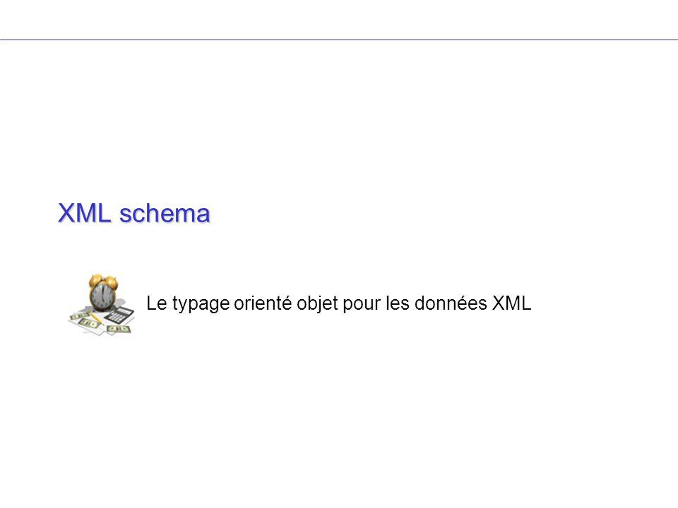 Types simples prédéfinis La recommandation XML Schema fournit des types de données prédéfinis http://www.w3.org/TR/xmlschema-2/ La recommandation distingue les données écrites dans une instance de document, dit espace lexical, de leurs valeurs logiques obtenues en mémoire après considération de leurs types, on parle d espace de valeurs.