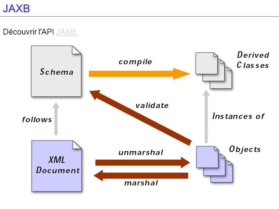 JAXB Découvrir l'API JAXB.JAXB.
