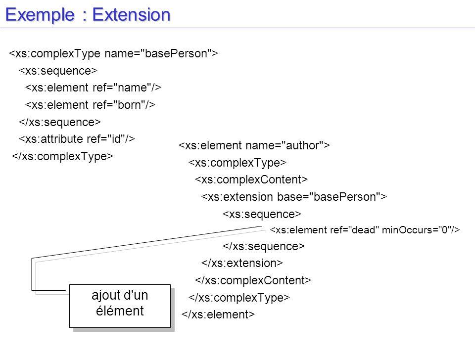 Exemple : Extension ajout d'un élément